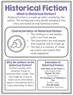 These mini anchor charts are absolutely perfect for my students reading journals. I watch them reference these all the time! They included just the details I needed for students to be able to independently identify genres. Reading Genre Posters, Reading Genres, Writing Genres, Essay Writing Skills, Reading Themes, Reading Comprehension Worksheets, English Writing Skills, Reading Lessons, Teaching Writing