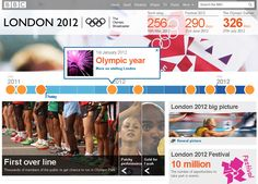 BBC Olympics website.