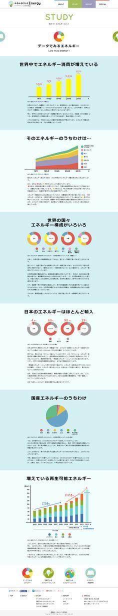 http://www.sbenergy.jp/  トップのイメージも好きだけどグラフが動くのがよい。なんとなく嬉しい。