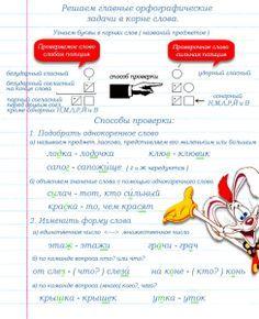 Правила оформления записей в тетради (4)