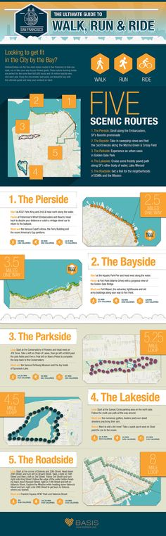 The Ultimate Guide to Walk, Run, and Ride San Francisco