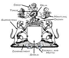Intro to Heraldry