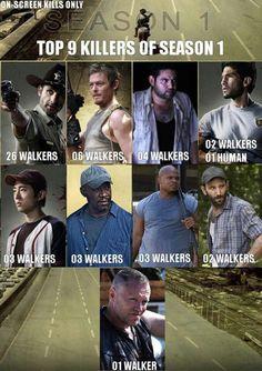 Season 1 Top 10 Killers