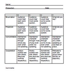 Classroom Freebies: Free Readers Theater Rubric                                                                                                                                                                                 More