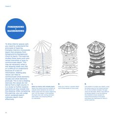 Sketching for Architecture & Interior Design   ArchDaily