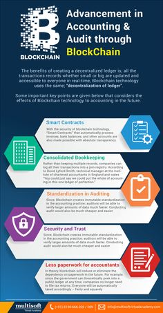 Advancement In Accounting And Audit Through BlockChain Software Programmer, Infographic Examples, Virtual Academy, Revolution, Buy Bitcoin, Bitcoin Price, Bitcoin Business, Blockchain Cryptocurrency, Information Age