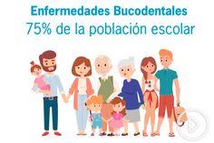 enfermedades-bucodentales-incidencia-poblacion
