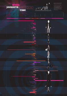 Dr Who timeline. Awesome. ~ Thanks to my Lovely Julia Harrold!