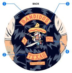 """Collectively the back patches are known as the """"colors."""" This is the """"top rocker."""" 