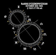 Another version of the Analemma Natal Design by Ra Akhu