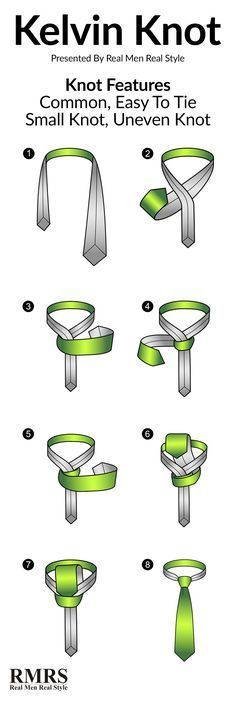 How To Tie The Kelvin Knot | Tying A Tie Infographic
