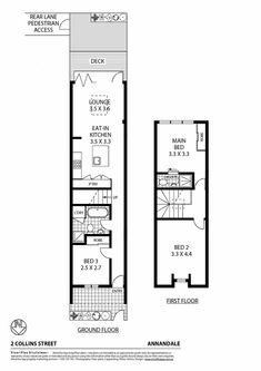 Image Result For House Renovation Budget Plan