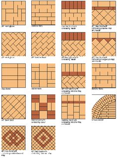 Brick Patterns for Gardens and Patios- really like the zigzag herringbone patterns, and the squares laid on the diagonal.