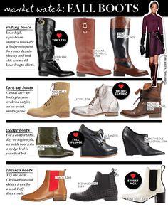 Fall shoe essentials - wardrobe upgrade #trends