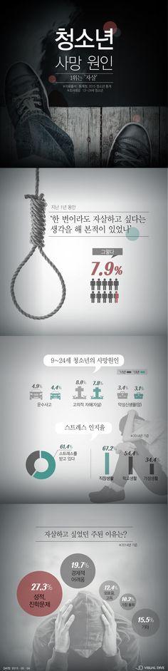 청소년 61.4%, '스트레스' 받아…'성적·진학문제'로 극단적 선택도 [인포그래픽] #Teenager / #Infographic ⓒ 비주얼다이브 무단 복사·전재·재배포