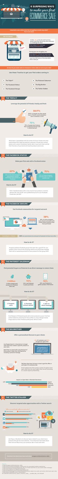 6 Surprising Ways to Make Your First Ecommerce Sale (Infographic)