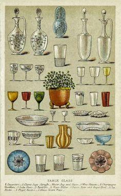 1909 Glassware
