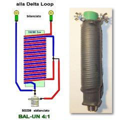 Antenna HF bultibanda DELTA LOOP balun rg59 75 Ohm i6ibe Electronic Circuit Projects, Electronics Projects, Hd Antenna Diy, Radio Reference, Radios, Hf Radio, Radio Band, Ham Radio Antenna, Led Projects