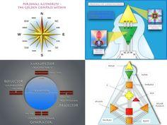 Introduzione alla Human Design per i nuovi arrivati (gratuito)