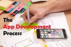 SRTITSL is Android Application Development Company. We provide excellent Android App Development Services to our clients worldwide at affordable cost.
