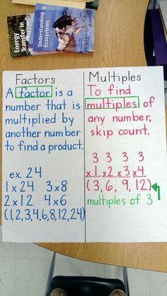 Factors vs Multiples Anchor Chart