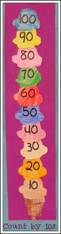 100 Days of School! Count by 10s color, cut, paste project. I am always surprised how much my kids love doing these. Practice more than just numbers...