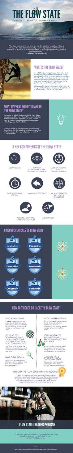 The Flow State Infographic | What is it | How to Trigger or Hack It. Know the definition of flow state along with its components, neurochemicals and the steps to trigger or hack it.