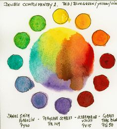 Analogous Tetrad Version 1 with Daniel Smith Watercolors