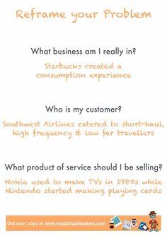 Reframe your problem #startup #nostartuphipsters