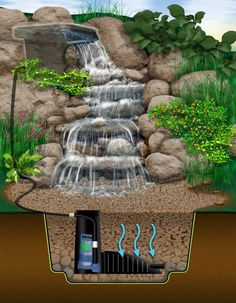 Pondless Waterfall. Such a great idea! No cleaning the bottom of a slimy pond, no worrying about leaves and debris falling into water, and my cat won't be able to drink out of it.... genius.