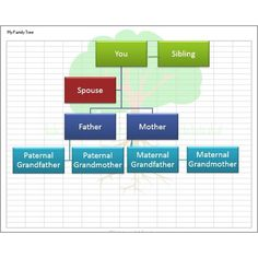 Create a Family Tree With the Help of These Free Templates for Microsoft Office