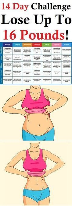 14 Day Challenge – Lose Up To 16 Pounds!