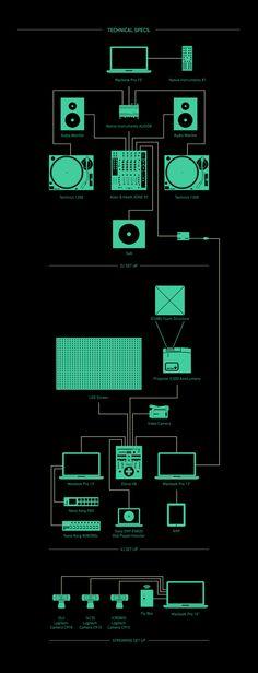 Loco Dice VJ Contest info graphic La pixeleria