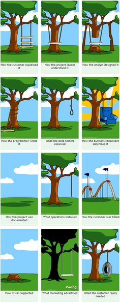 The realities of Project Management    http://www.projectcartoon.com