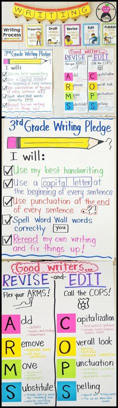 Blog post with my favorite writing anchor charts and writing wall inspiration!