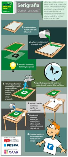 Infográfico Serigrafia Silkscreen, Diy Screen Printing, Art Graphique, Fabric Painting, Art Lessons, Printmaking, Paper Art, Printing On Fabric, Projects To Try