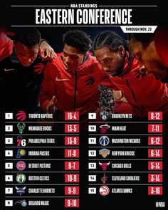 """NBA on Instagram  """"The wild wild West headlines this week s look at the NBA  standings!"""" 5a6d21100"""