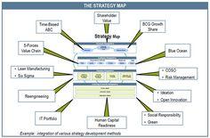 Factores clave para nuestra estrategia empresarial