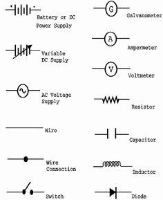 Valve Symbols | Schematic Drawing | Pinterest | Symbols and Circuits