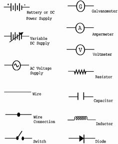 1000 Images About Electrical Amp Electronics Concepts On