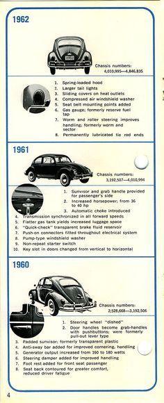 Como identificar o ano de fabricação do Volkswagen Fusca dos anos de 1960 a 1962.