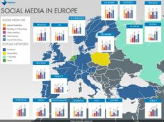 Social Media Platforms in Europe This infographic shows that social media is used in different ways in Europe. In some countries people spend more time sharing pictures or watching videos, while in others reading and writing blogs is very popular. Facebook is the most popular social network in Europe, but there are many other big social media platforms as well. GooglePlus for example has 550 million active users, and Twitter and LinkedIn have around 300 million each.