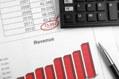 Business Valuation Business Valuation, Tax Preparation, Minnesota, Investing, How To Plan