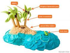 DIY Beach cake