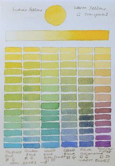 Color Mixing Chart, Mixing Colours, Color Charts, Watercolor Mixing, Watercolour Painting, Watercolors, Watercolour Tutorials, Watercolor Techniques, Painting Lessons