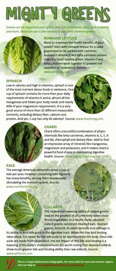Spinach for Asthma