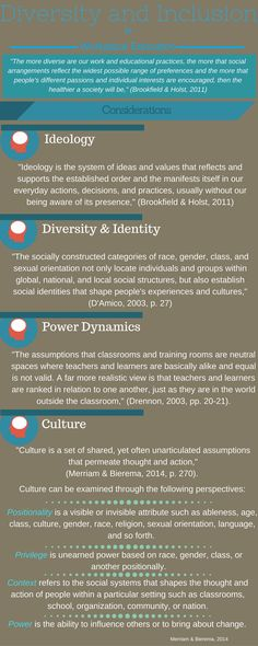 Diversity and inclusion in workplace education p. 1