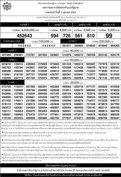 azeez lotto fb