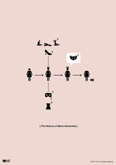 """From Marie Antoinette to E.T., the creative minds at Milan-based agency H-57 have produced a book of pictogram flowcharts that simplify the lives of historical figures and cult movie plots. The brief infographics in """"Life in Five Seconds"""" are humorously irreverent and reductionist in their approach to the complexities of life."""