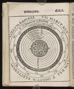 Page 6 from Cosmographicus liber Petri Apiani mathematici studiose collectus  Apian, Peter, 1495-1552 (1524) Albert and Shirley Small Special Collections Library, University of Virginia.